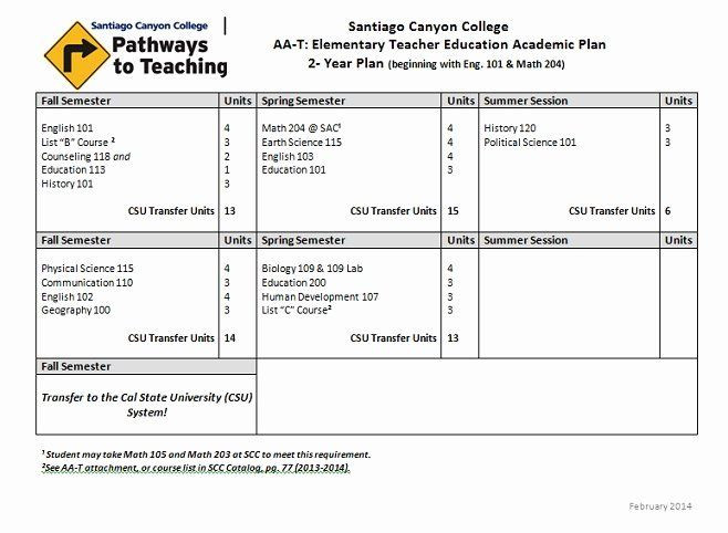 College Student Success Plan Template Individual Learning Plan Template Lovely College Education