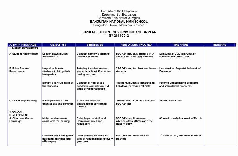 College Student Success Plan Template Leadership Action Plan Example Inspirational Action Plan Ssg