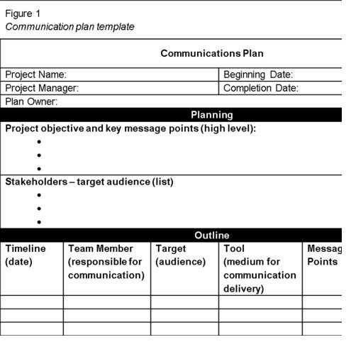Communication Plan Template Excel Get Project Munication Plan Template Spreadsheet – Excel