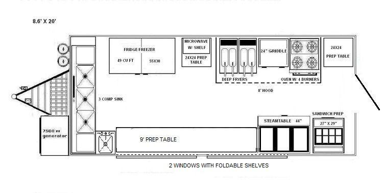 Concession Trailer Business Plan Template Concession Trailer Business Plan Template Fresh Food Truck