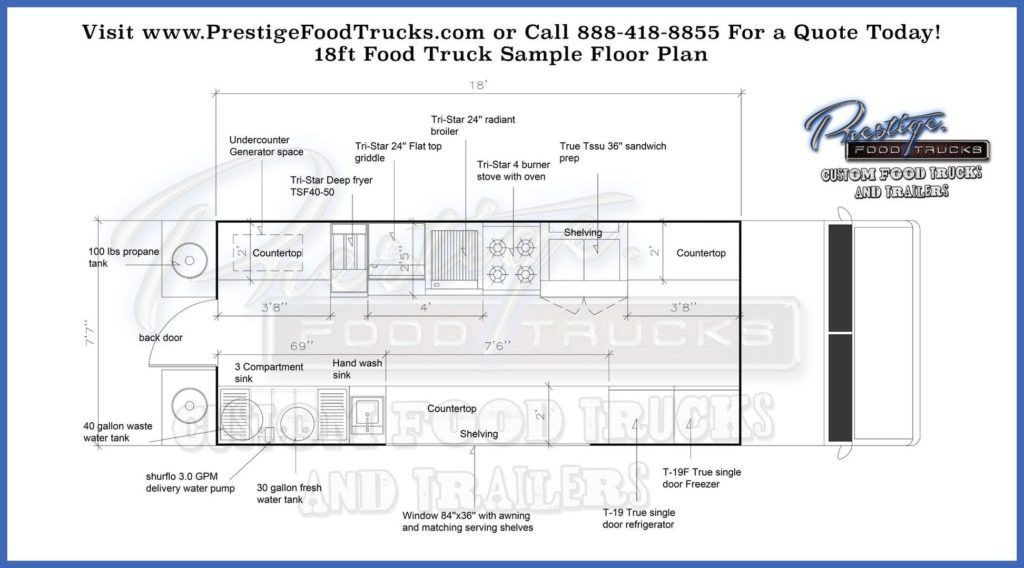 Concession Trailer Business Plan Template Concession Trailer Business Plan Template Inspirational Food