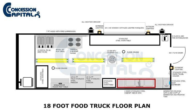 Concession Trailer Business Plan Template Concession Trailer Business Plan Template Unique Floorplans