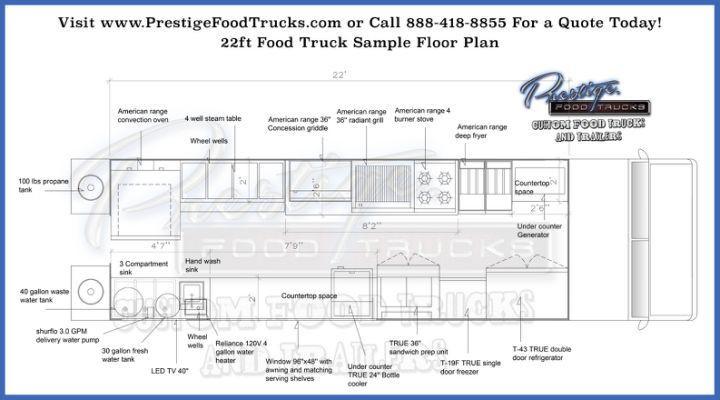 Concession Trailer Business Plan Template Custom Food Truck Floor Plan Samples