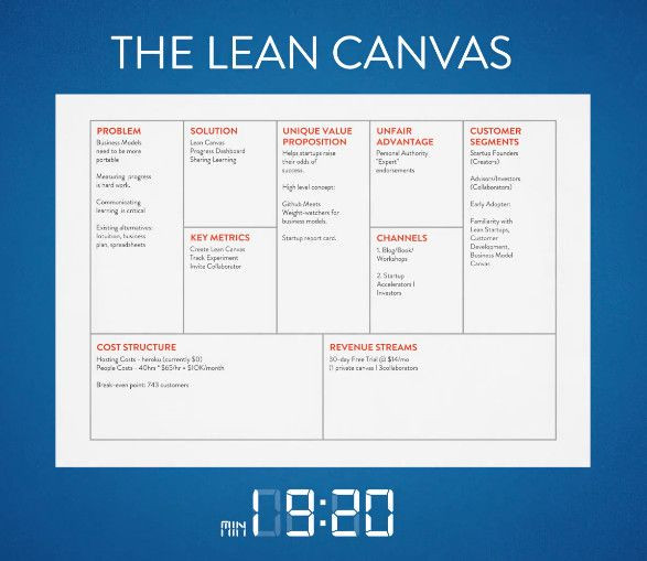 Creative Business Plan Template Creative Business Plan Template Inspirational 7 Insanely