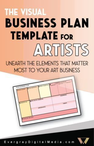Creative Business Plan Template the Visual Business Plan Template for Artists In 2020