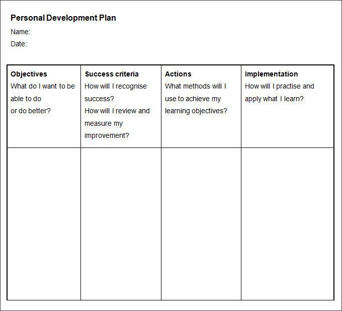 Development Plan Template Word Development Plan Template Word Fresh Sample Personal