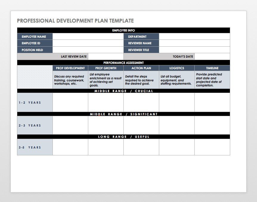Development Plan Template Word Development Plan Template Word Lovely Free Employee