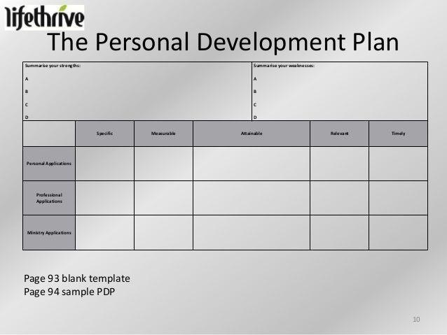 Development Plan Template Word Personal Development Plan Templates Google Search