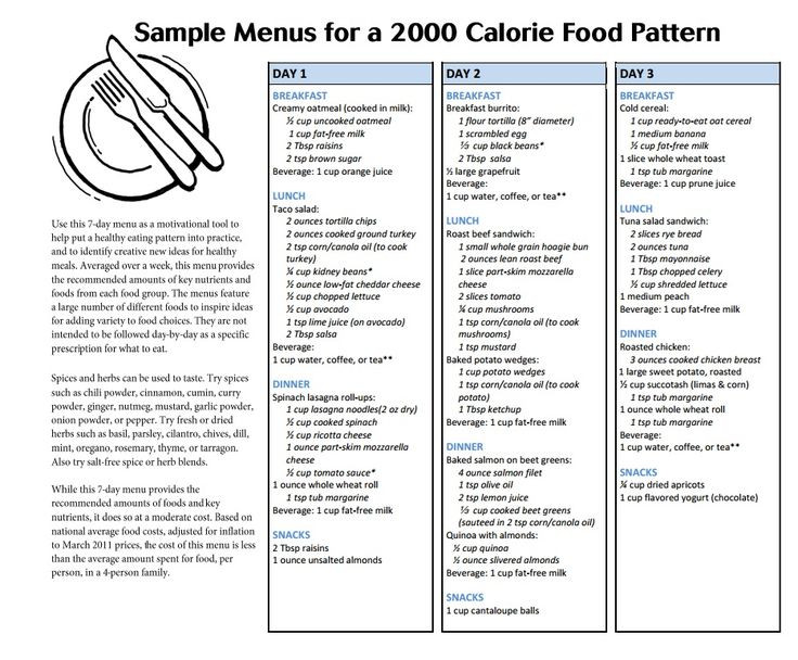Diabetes Meal Plan Template Pin by Tawana Burgan On Healthy Alternatives