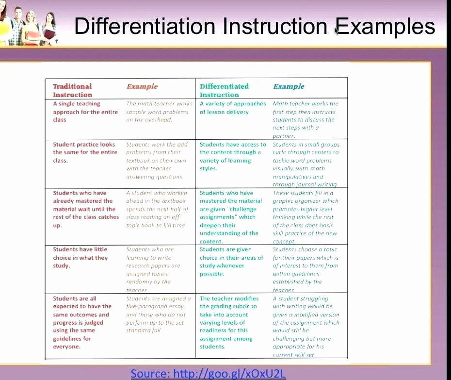 Differentiated Lesson Plan Template Differentiated Instruction Lesson Plan Template Lovely