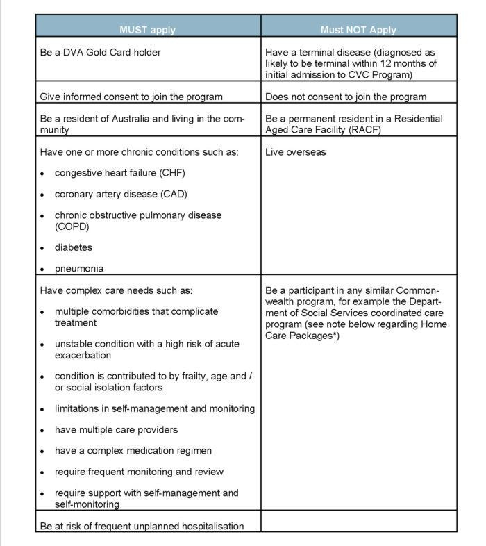 Discharge Planning Checklist Template Discharge Planning Checklist Template Lovely Discharge Care