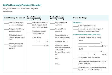 Discharge Planning Checklist Template Pin On Public Health social Work Nerd