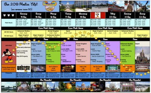 Disney Vacation Planner Template How to Create A Trip Planning Spreadsheet