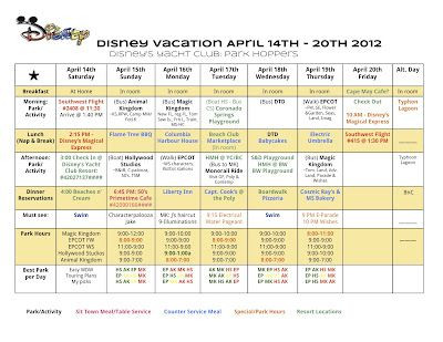Disney Vacation Planner Template Using A Disney Planning Chart Wdw Hints