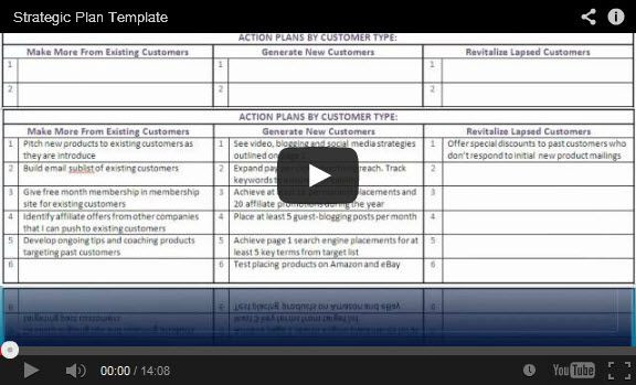 Don Crowther Strategic Plan Template the Two Page Strategic Plan Template Doncrowther