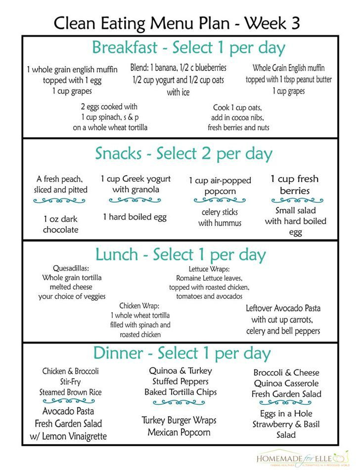 Eat Clean Meal Plan Template Clean Eating Meal Plan Pdf with Recipes Your Family Will