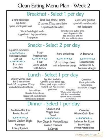 Eat Clean Meal Plan Template Clean Eating Meal Plan Sample Plan for Beginners Enjoy