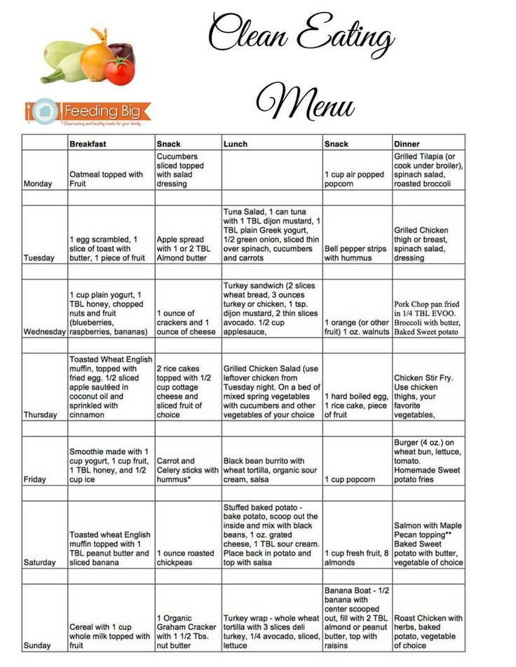 Eat Clean Meal Plan Template Clean Eating Menu Plan Thinking About Eating Clean and Real