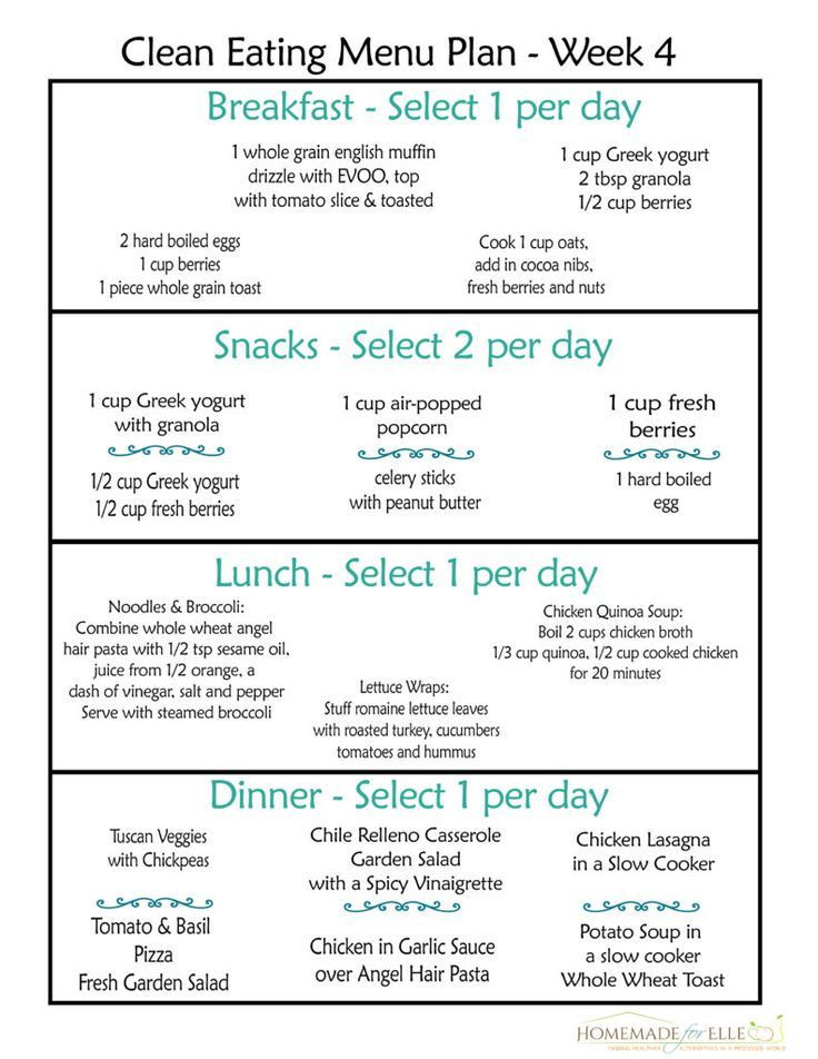 Eat Clean Meal Plan Template Free Clean Eating Meal Plan On A Bud