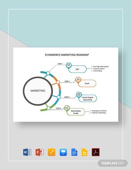 Ecommerce Marketing Plan Template E Merce Marketing Roadmap Word Powerpoint