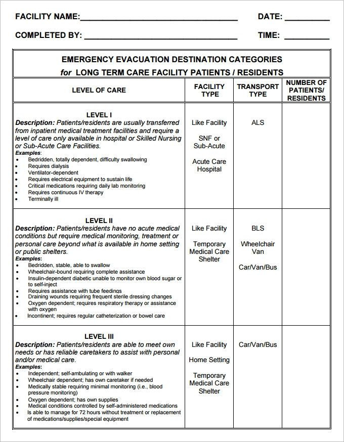 Emergency Evacuation Plan Template Free Emergency Evacuation Plan Template Free New 7 Home