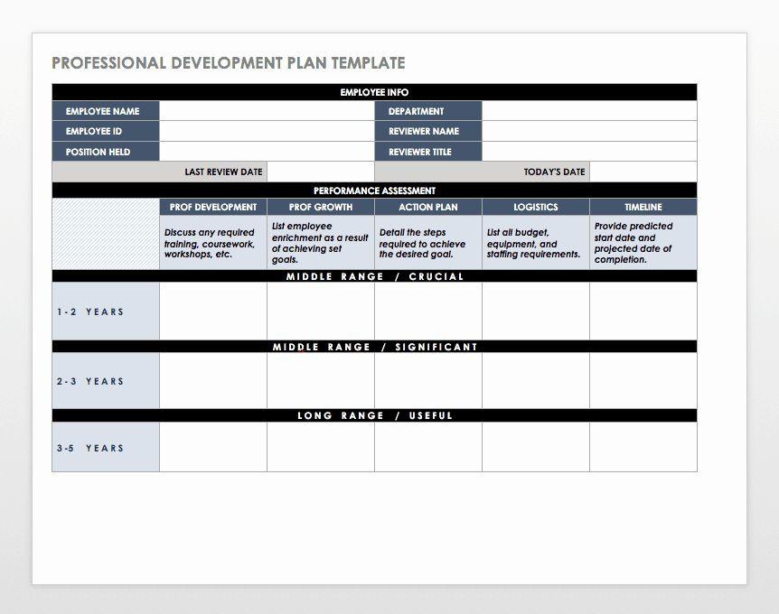 Employee Development Plan Template Employee Development Plans Templates Awesome Performance