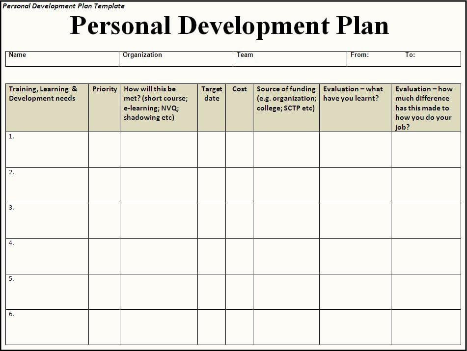 Employee Development Plan Template Excel Training Development Plan Template Luxury 6 Free Personal