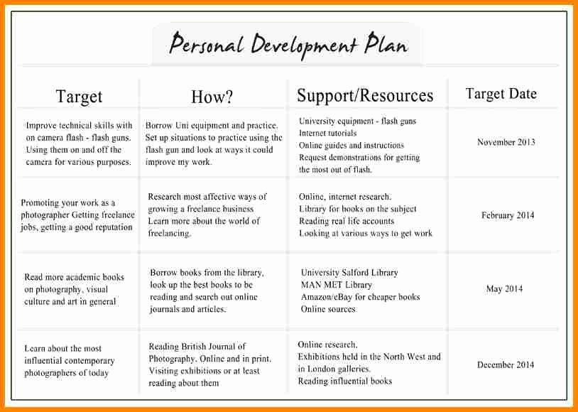 Employee Development Plan Template Individual Development Plan Template Elegant 6 Individual De