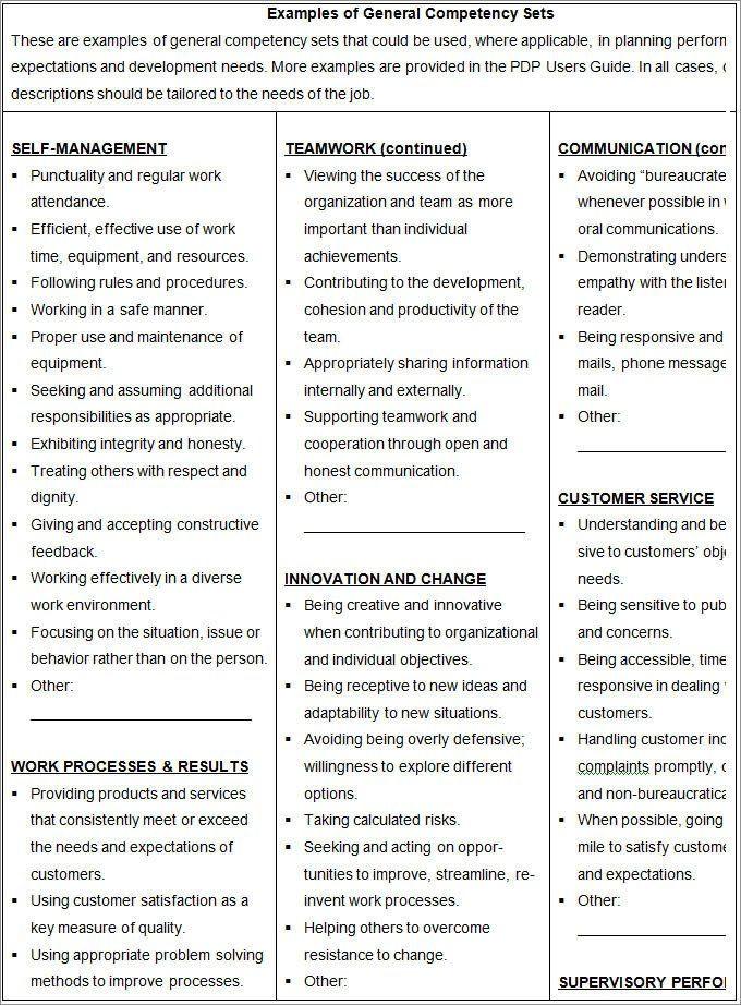 Employee Development Plan Template Word Employee Development Plan Templates 7 Best Employee