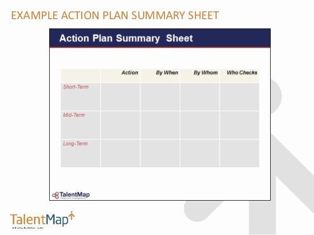 Employee Engagement Action Planning Template Employee Action Plan Template Lovely after the Employee