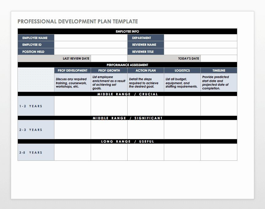 Employee Training Plan Template Employee Development Plans Templates Awesome Performance