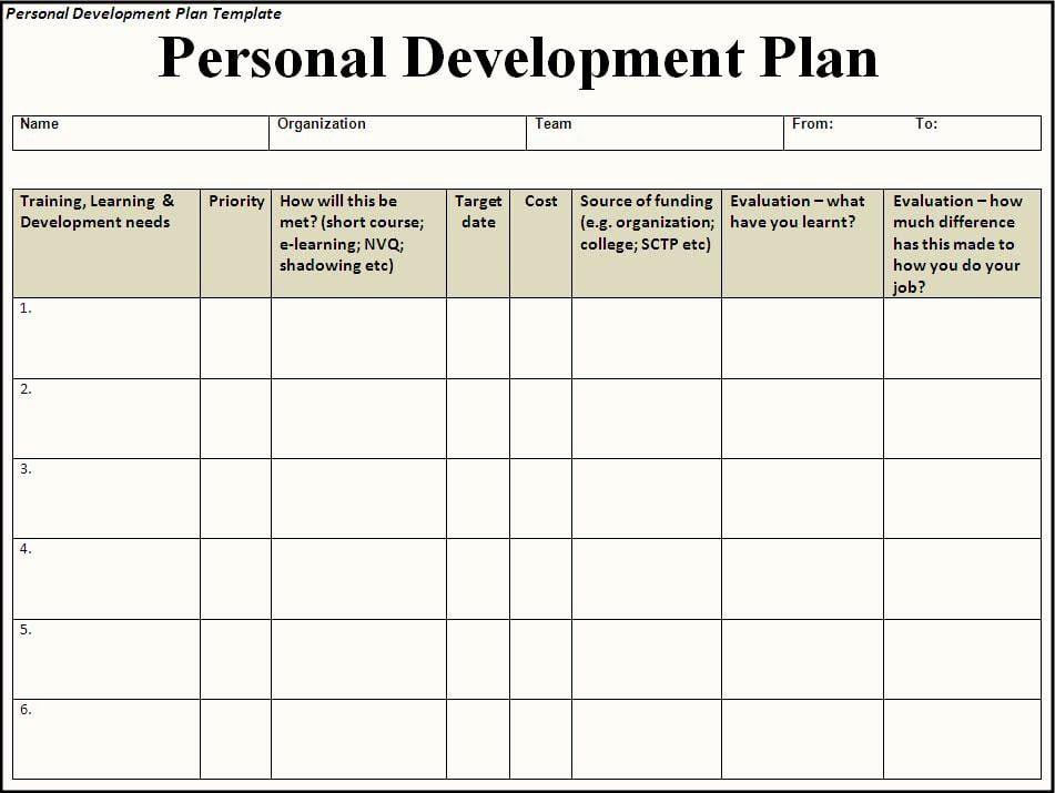 Employee Training Plan Template Excel Training Development Plan Template Luxury 6 Free Personal