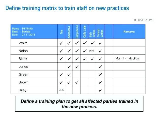 Employee Training Plan Template Restaurant Staff Roster Example Excel Schedule Template
