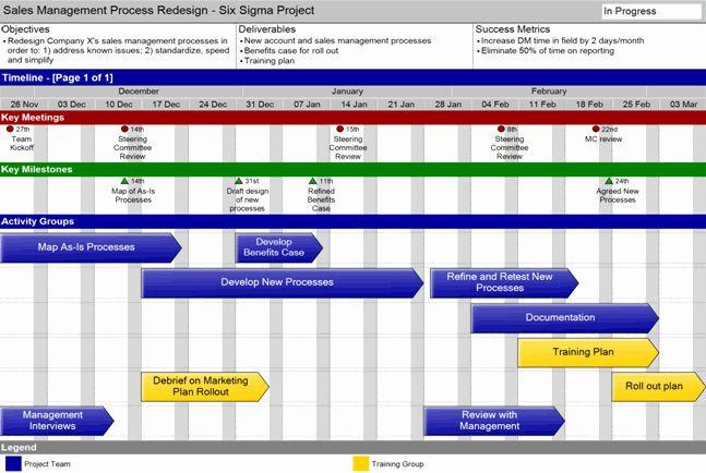 Engineering Project Plan Template Engineering Project Plan Template Awesome Engineering