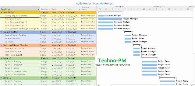 Engineering Project Plan Template Engineering Project Plan Template Unique Agile Project
