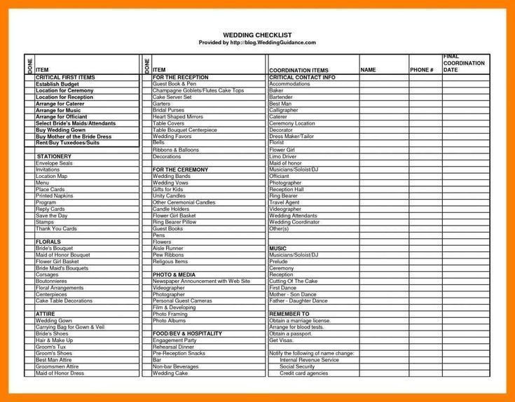 Event Planning Timeline Template Excel 040 event Planning Template Plan Templates Checklist Excel