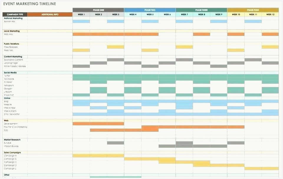 Event Planning Timeline Template Excel 33 Best Fundraising Plan Template Excel Pics Excel