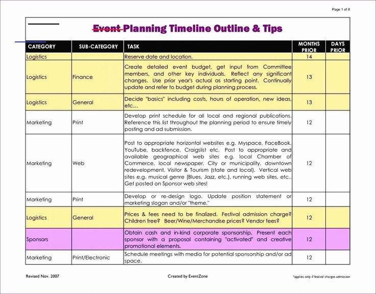 Event Planning Timeline Template Excel event Planning Timeline Template Unique 10 Capacity Planning