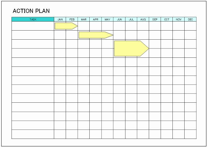 Excel Action Plan Template Action Planning Template Excel Beautiful Yearly Based Action