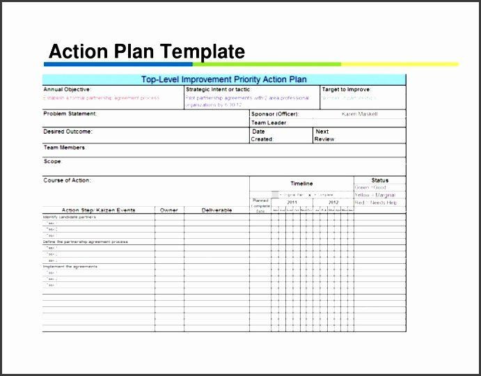 Excel Action Plan Template Performance Improvement Plan Template Excel Fresh 5 Action
