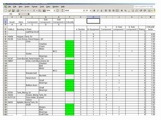 Facility Maintenance Plan Template Facility Maintenance Schedule Excel Template Inspirational