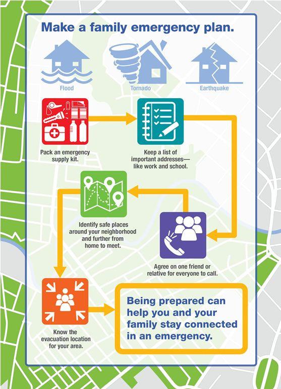 Family Emergency Preparedness Plan Template Make A Family Emergency Plan Infographic
