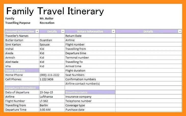 Family Vacation Planner Template 12 13 Family Vacation Planner Template In 2020