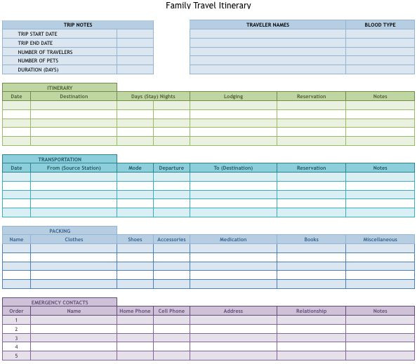 Family Vacation Planner Template Get A Free Travel Itinerary Template to Manage Travels Here