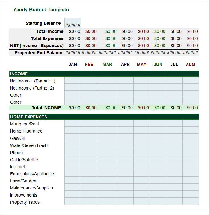 Five Year Plan Template Excel Annual Bud Templates