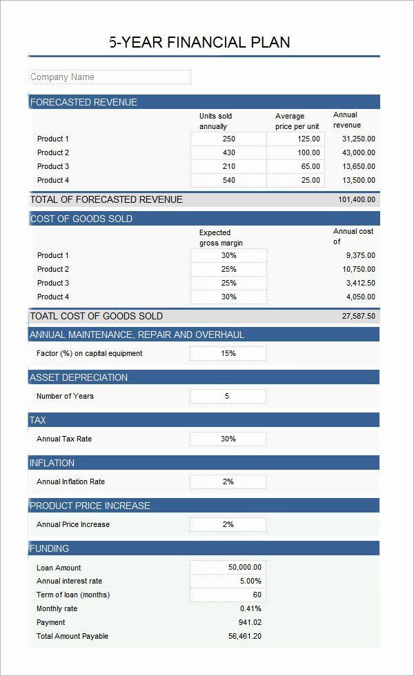 Five Year Plan Template Excel Financial Business Plan Template Inspirational 9 Sample