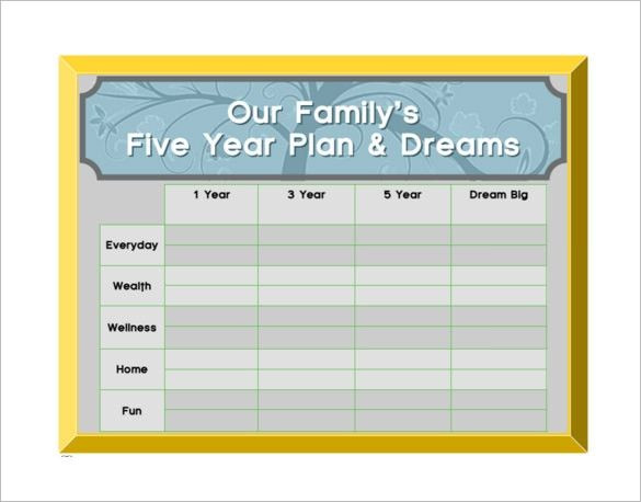Five Year Plan Template Excel Five Year Plan Template Excel Unique 12 5 Year Plan