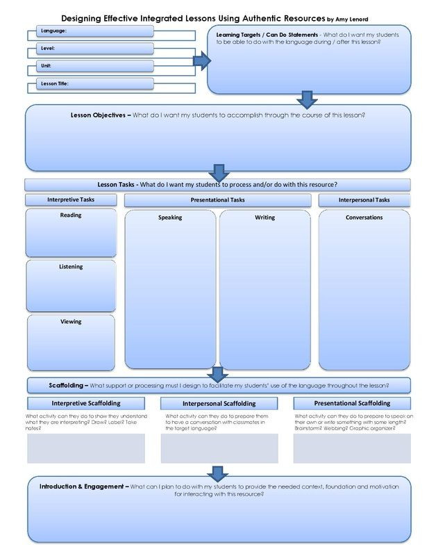 Foreign Language Lesson Plan Template Amazing Layout for the 3 Modes Of Munication In A World