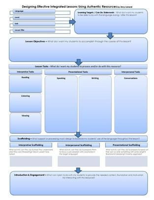 Foreign Language Lesson Plan Template Pin On My Ideal Classroom