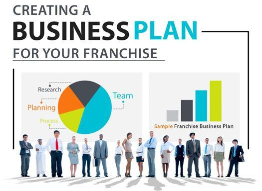 Franchise Business Plan Template Franchise Business Plan Template Elegant 1000 About